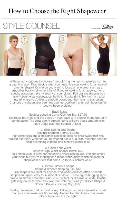 4Silkies_Article_Shapewear_Expert